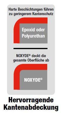 NOXYDE® Hervorragende Kantenabdeckung